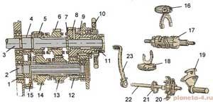 Детали коробки передач