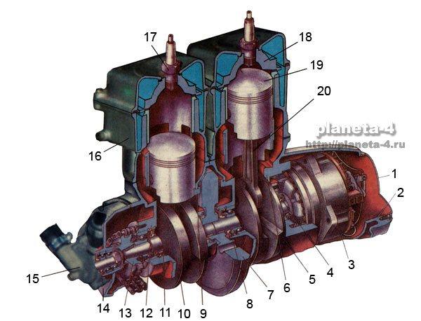 Поршневая водяного охлаждения мотоцикла ИЖ Юпитер-5-03