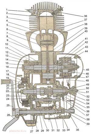 Двигатель мотоцикла иж-56