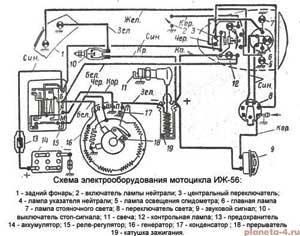 схема электрооборудования мотоцикла ИЖ-56