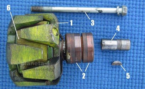 Ротор генератора 281.3701