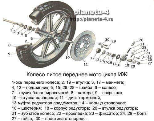 Литое колесо переднее мотоцикла ИЖ