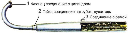 глушитель Юпитера