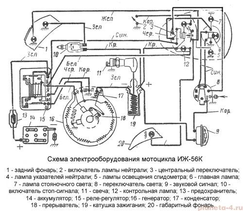 Схема электрооборудования мотоцикла ИЖ-56К
