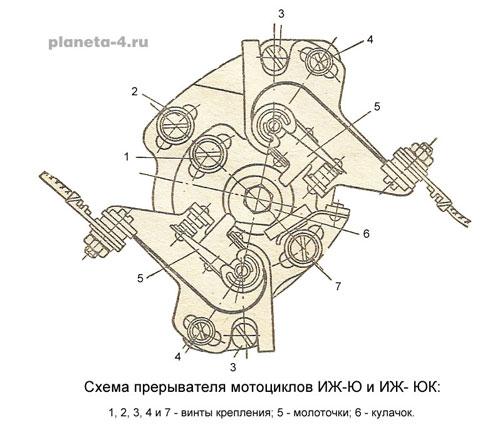 Схема прерывателя мотоциклов ИЖ-Ю и ИЖ-ЮК