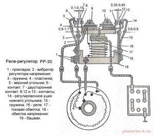 Реле-регулятор РР-30 мотоцикла ИЖ-56
