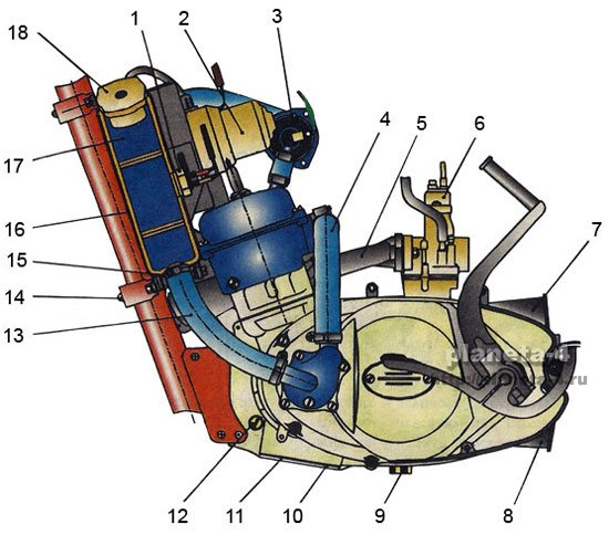 Система охлаждения ИЖ Юпитер-5-03
