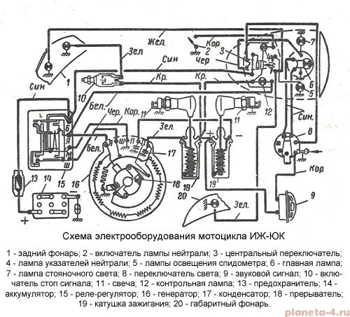 электросхема мотоцикла