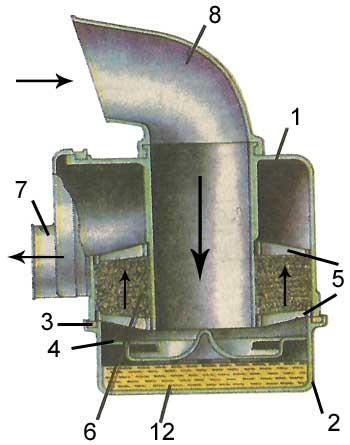 Воздушный фильтр в разрезе